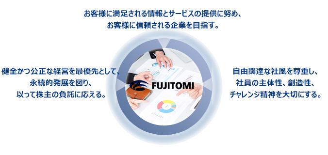 FUJITOMI 経営理念イメージ