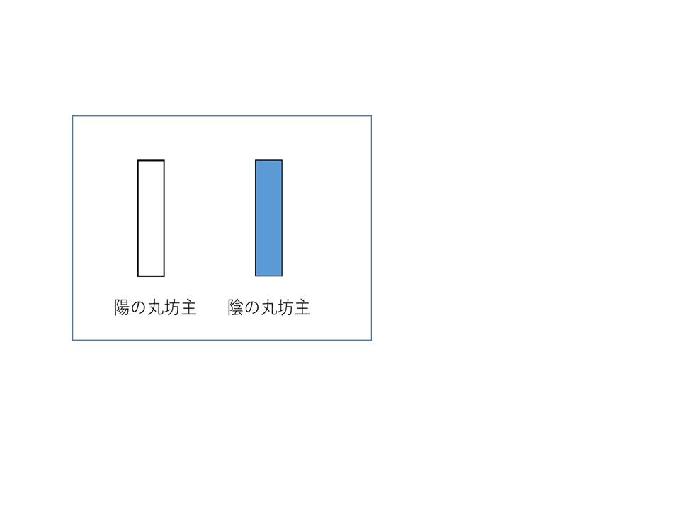 20161014小次郎2