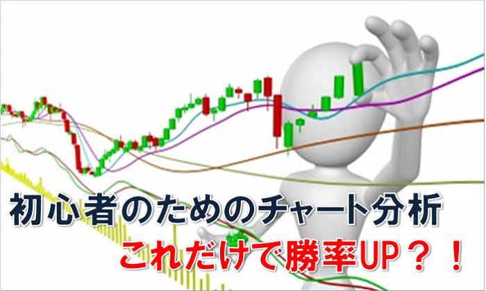 02/27東京 【テクニカル】チャート分析入門
