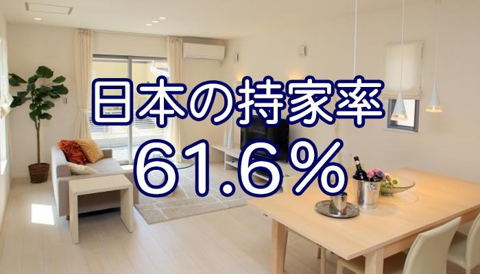 日本の持ち家率は61.6%
