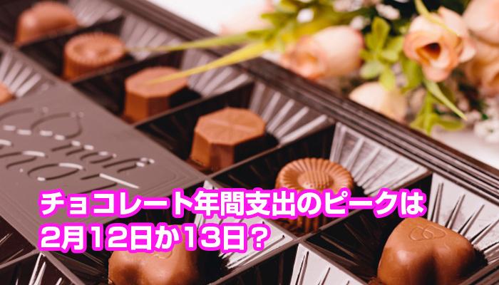チョコレート年間支出のピークは2月12日か13日?