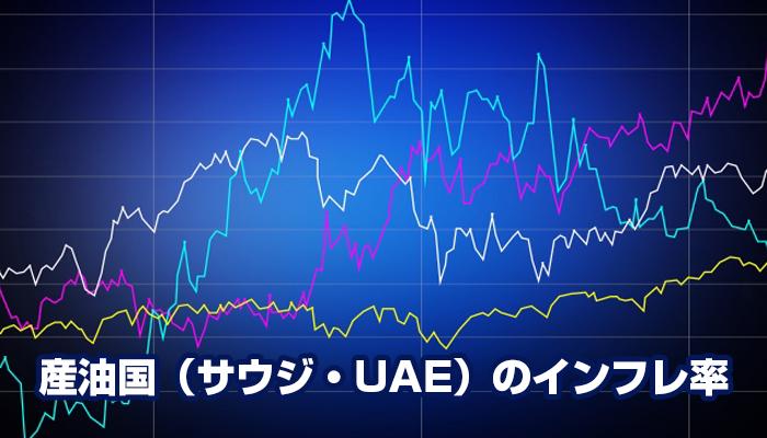 産油国(サウジ・UAE)のインフレ率