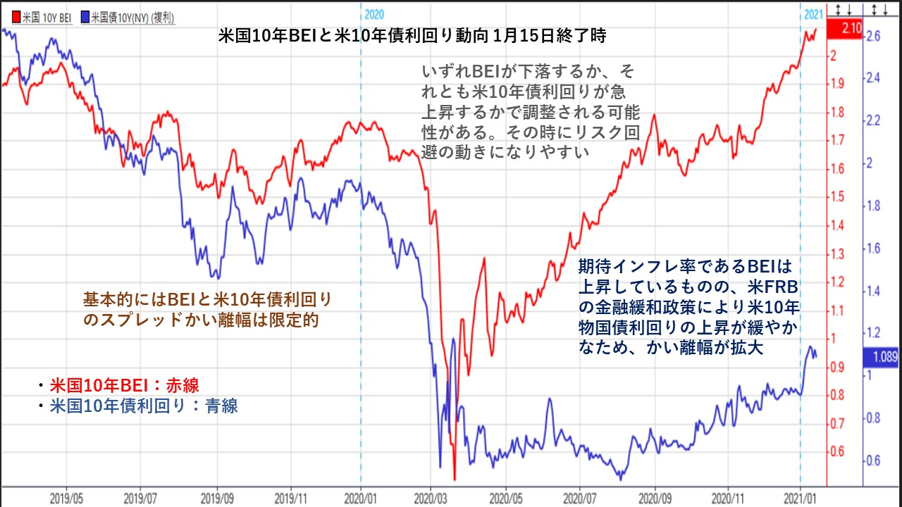 利回り 10 年 債 米金融・債券市場=10年債利回り1.50%上回る、インフレ指標の大幅な伸び受け